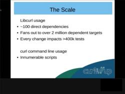 How Google uses curl